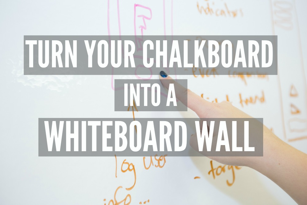 whiteboard, wallcovering, dry erase, analytics, business