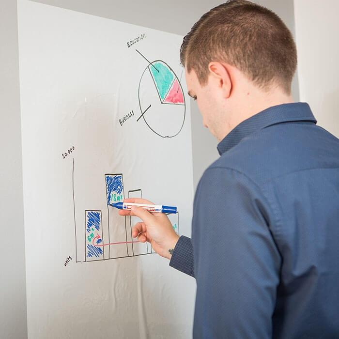 product 7 7 smart whiteboard sheets being used for charts
