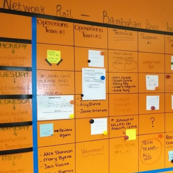 Week calendar created using Smart Magnetic Whiteboard Paint Clear
