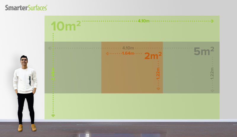 size comparison of wallpaper products and a man