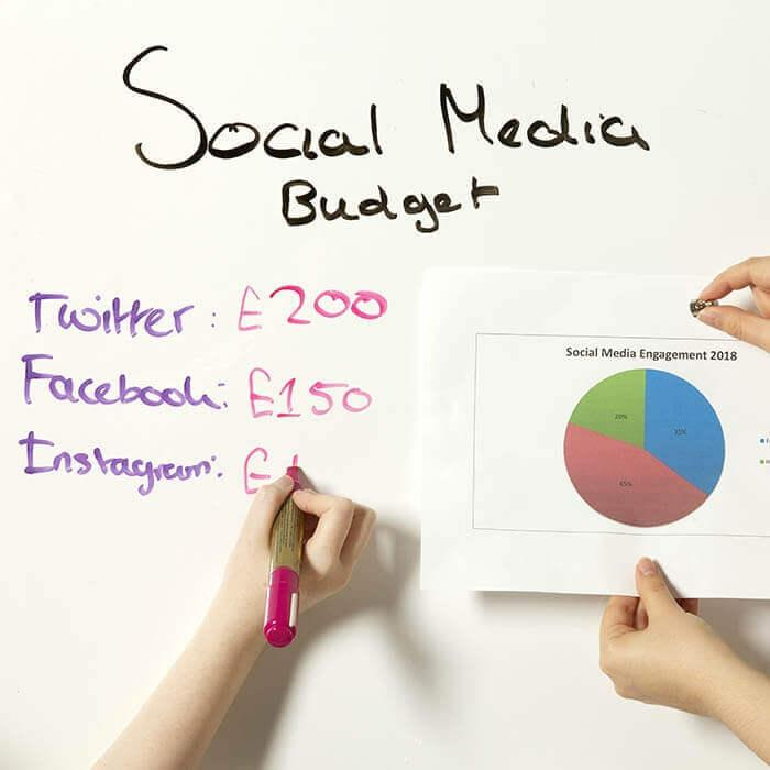 social media, budgeting, project planning, monthly meetings, dry erase
