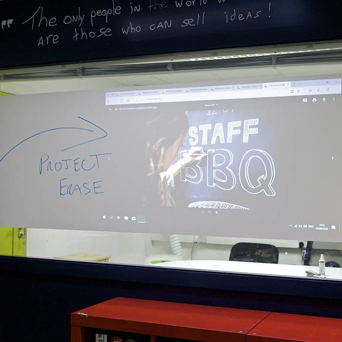 product m u multiple functionality surface projection and dry erase