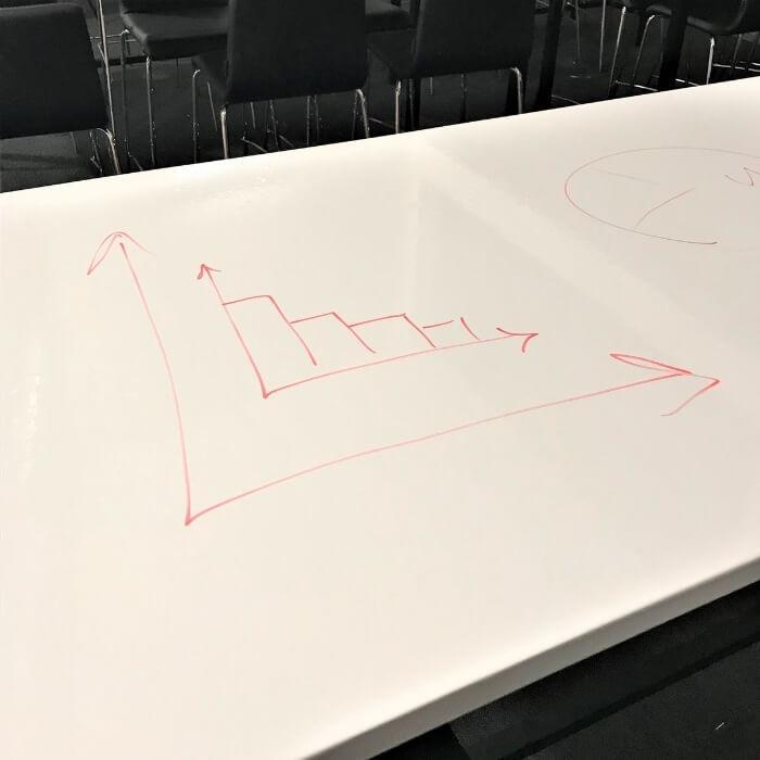 school table coated in writable film, Smart Self Adhesive Whiteboard Film